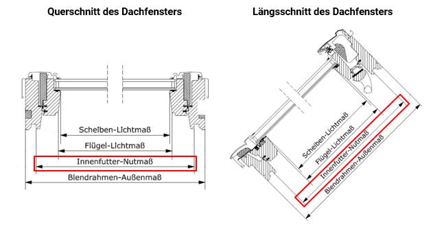 Bekannt Dachfenster-Maße: Richtig messen | VELUX Magazin GW71